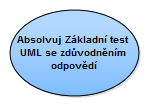 utz002